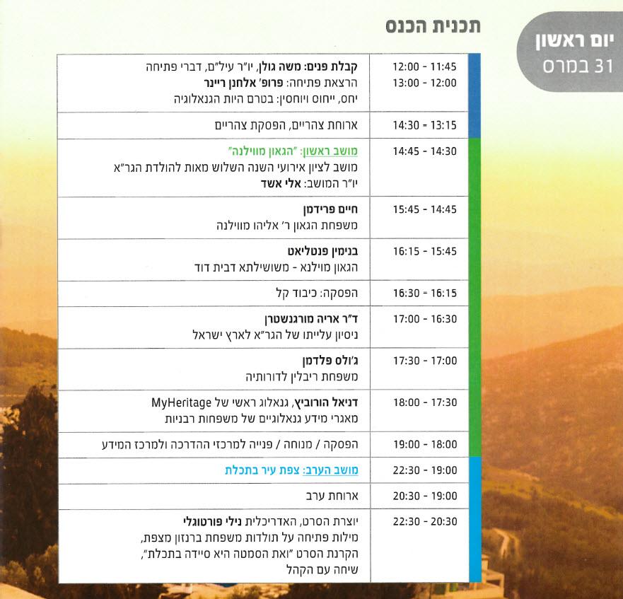 הכנס הגנאלוגי השנתי ה- 14 (2019) – במלון כנען ספא בצפת – עיל״ם העמותה  הישראלית לחקר שורשי משפחה